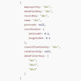 An example JSON response from the Vision API.